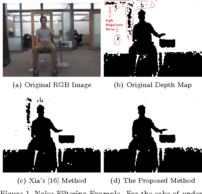 Figure 1 for Region Graph Based Method for Multi-Object Detection and Tracking using Depth Cameras