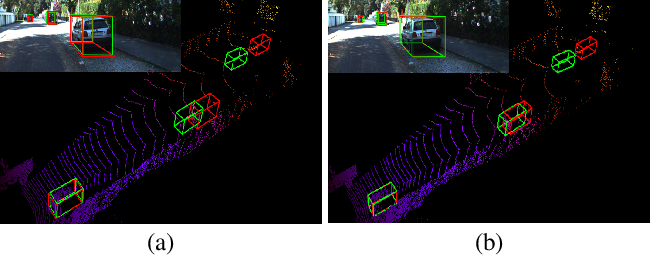 Figure 1 for Aug3D-RPN: Improving Monocular 3D Object Detection by Synthetic Images with Virtual Depth
