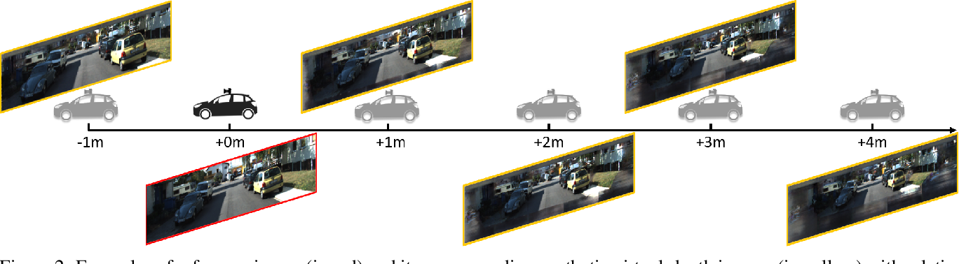 Figure 3 for Aug3D-RPN: Improving Monocular 3D Object Detection by Synthetic Images with Virtual Depth