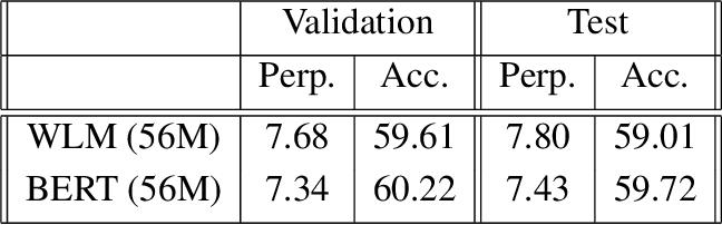 Figure 2 for Warped Language Models for Noise Robust Language Understanding
