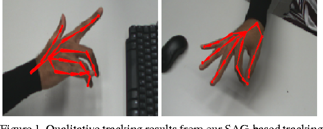 Figure 1 for Real-Time Hand Tracking Using a Sum of Anisotropic Gaussians Model