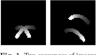 Figure 1 for Unsupervised Separation of Dynamics from Pixels