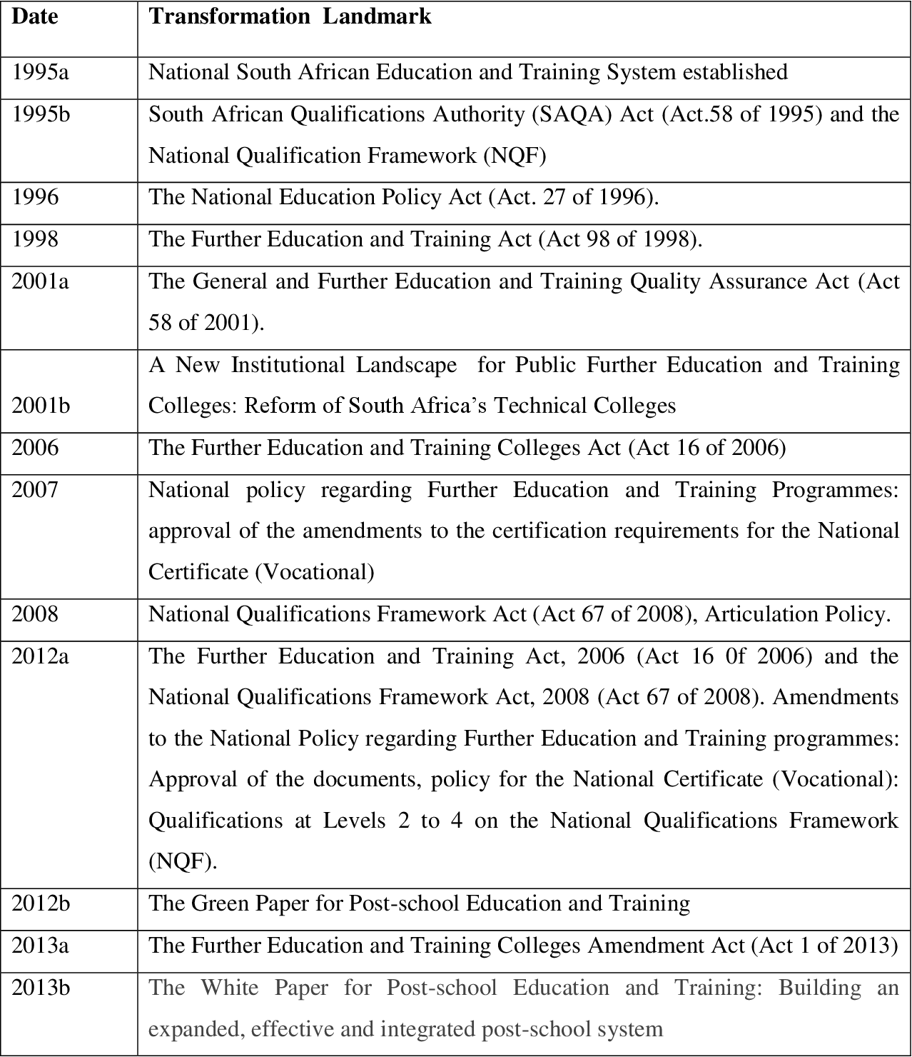 Application letter for the post of education officer
