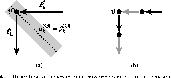 Figure 4 for Downwash-Aware Trajectory Planning for Large Quadrotor Teams