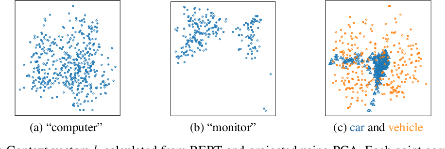 Figure 1 for Kernelized Bayesian Softmax for Text Generation