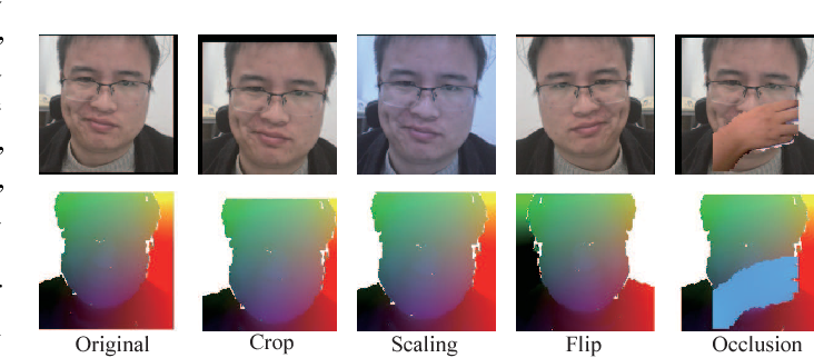 Figure 4 for Self-supervised CNN for Unconstrained 3D Facial Performance Capture from an RGB-D Camera