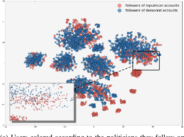 Figure 4 for Modelling Context with User Embeddings for Sarcasm Detection in Social Media