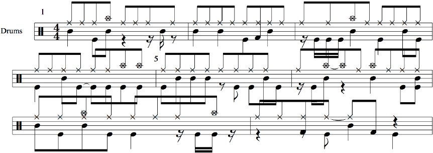 Figure 2 for Text-based LSTM networks for Automatic Music Composition