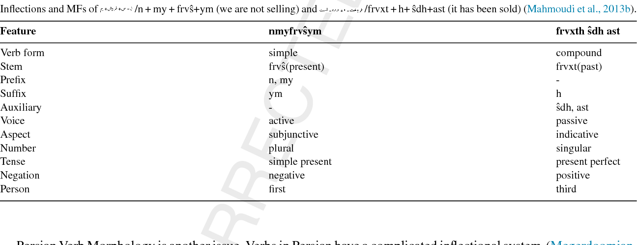Using decision tree to hybrid morphology generation of Persian verb
