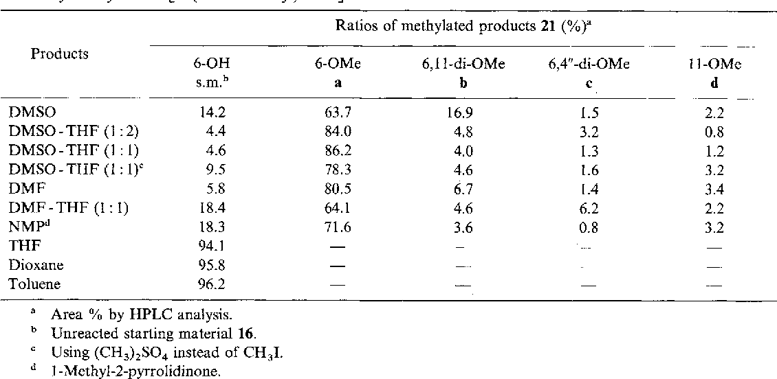 Table 2 From Chemical Modification Of Erythromycins Ix Selective