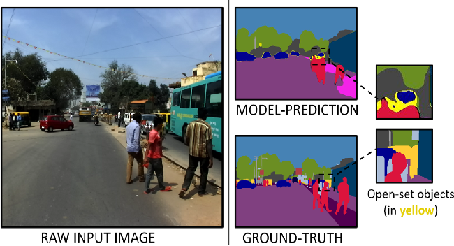 Figure 1 for BoMuDA: Boundless Multi-Source Domain Adaptive Segmentation in Unconstrained Environments