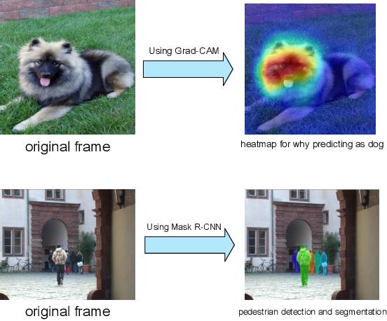 Figure 2 for Reinforced Bit Allocation under Task-Driven Semantic Distortion Metrics