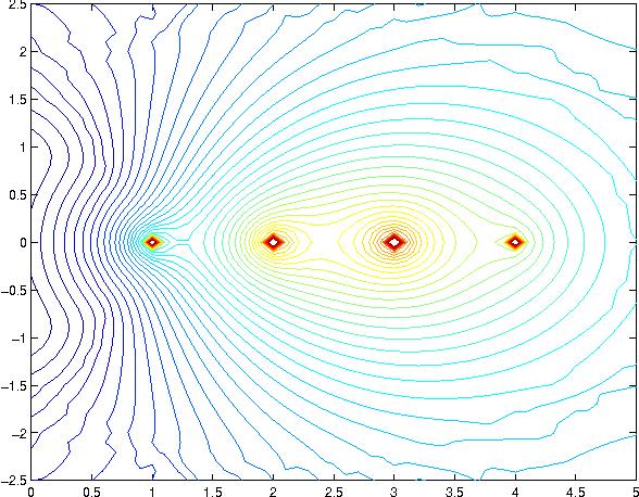 Figure 1 for Qualitative Analysis of Correspondence for Experimental Algorithmics