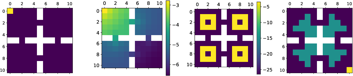 Figure 1 for Concave Utility Reinforcement Learning: the Mean-field Game viewpoint