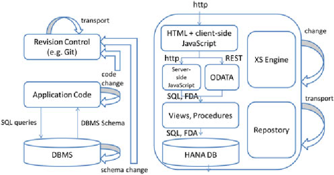 Figure 1 from Managed Query Processing within the SAP HANA Database