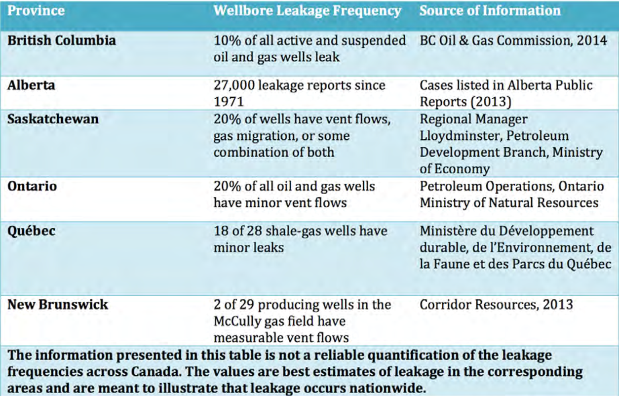 Table 2 1 from Towards a Road Map for Mitigating the Rates
