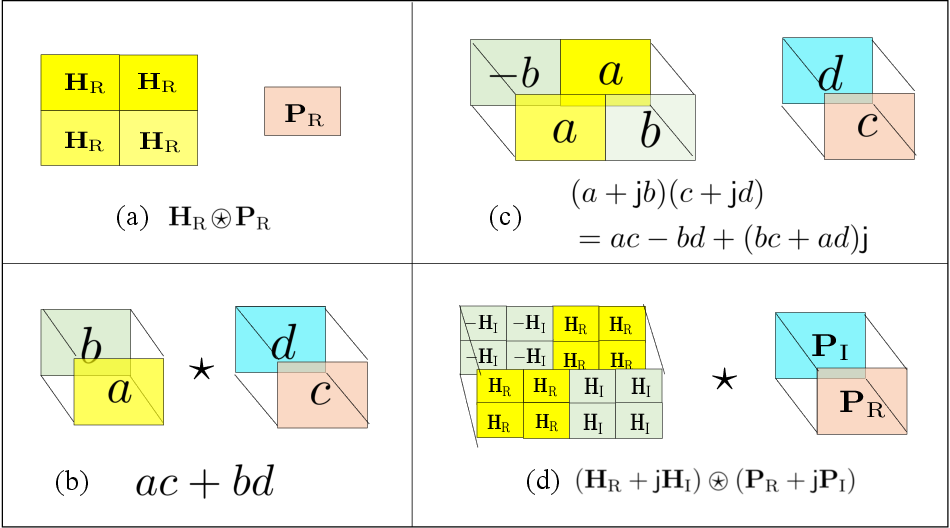 Figure 4 for Deep Learning-based Compressive Beam Alignment in mmWave Vehicular Systems
