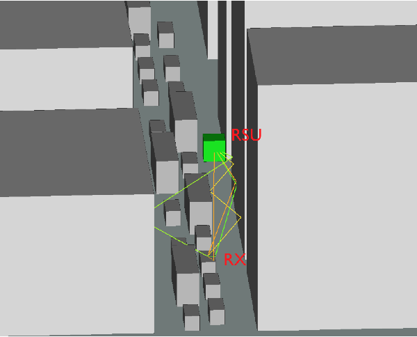 Figure 1 for Deep Learning-based Compressive Beam Alignment in mmWave Vehicular Systems