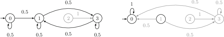 Figure 1 for Shepherding Hordes of Markov Chains