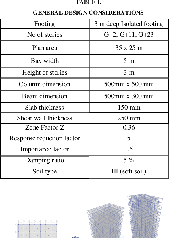 Table I from Effective Distribution of RC Shear Wall in