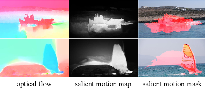 Figure 3 for Unsupervised Online Video Object Segmentation with Motion Property Understanding