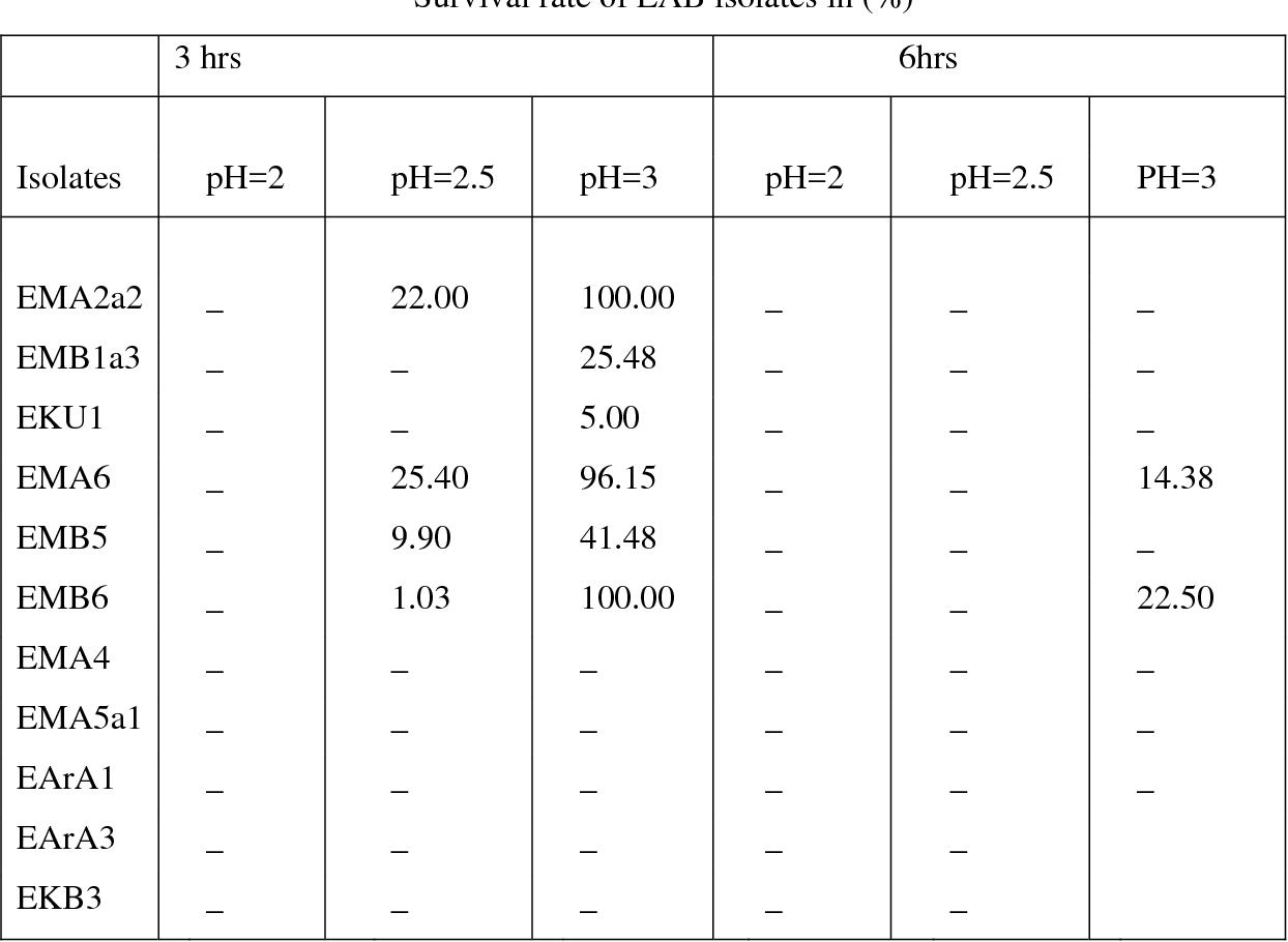 PDF] ADDIS ABABA UNIVERSITY SCHOOL OF GRADUATE STUDIES EVALUATION OF