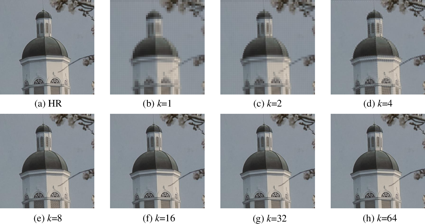 Figure 4 for Towards Top-Down Just Noticeable Difference Estimation of Natural Images