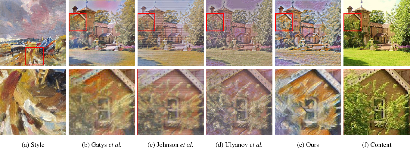 Figure 1 for Multimodal Transfer: A Hierarchical Deep Convolutional Neural Network for Fast Artistic Style Transfer