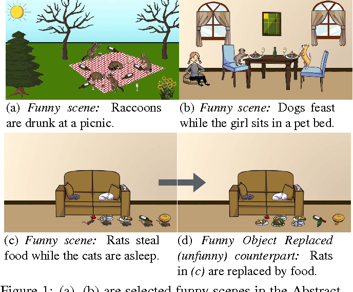 Figure 1 for We Are Humor Beings: Understanding and Predicting Visual Humor