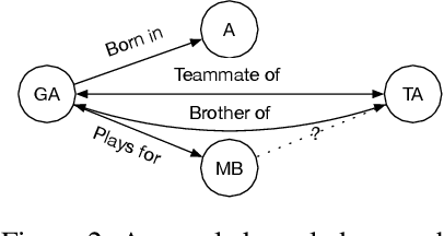 Figure 3 for Learning Massive Graph Embeddings on a Single Machine