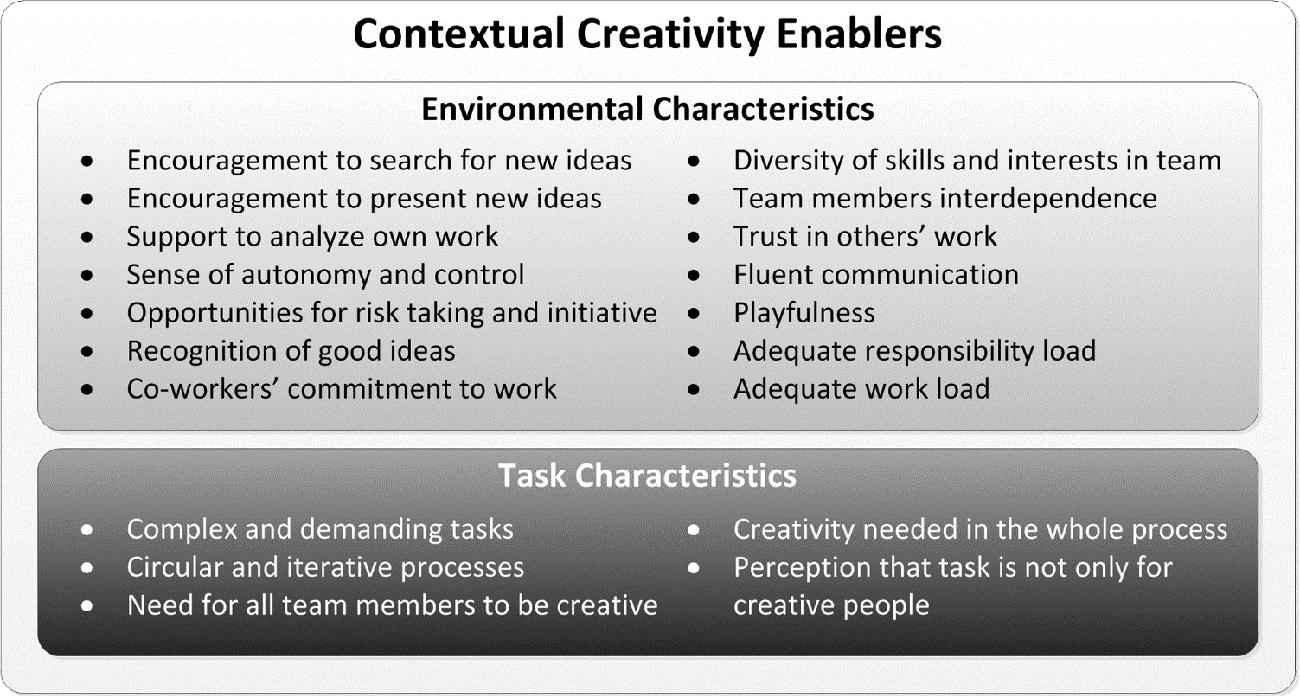 PDF] Fostering Creativity Through Educational Video Game Development