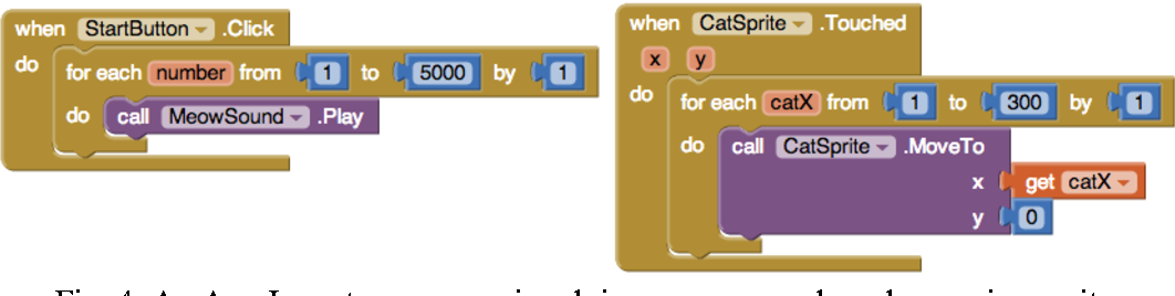 Figure 4 from 1 EVENTS-FIRST PROGRAMMING IN APP INVENTOR