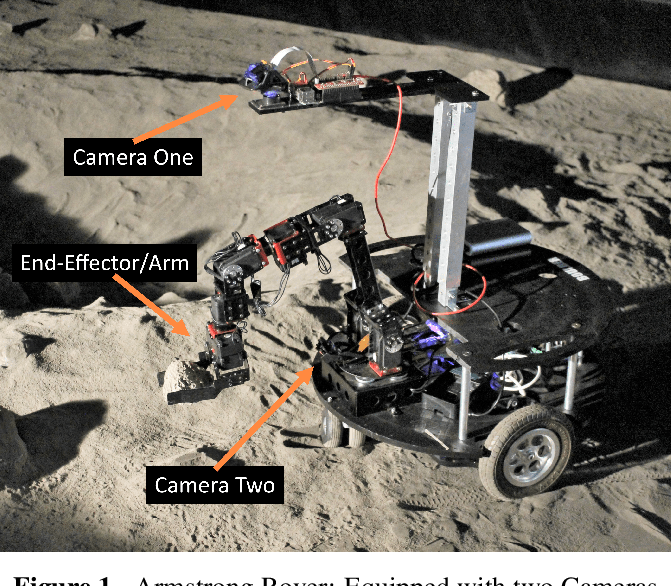 Figure 1 for A Methodology to Assess the Human Factors Associated with Lunar Teleoperated Assembly Tasks