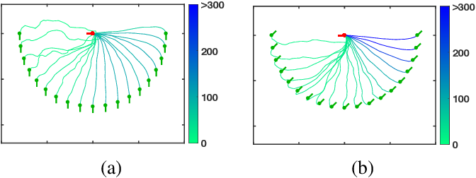 Figure 2 for Curve Reconstruction via the Global Statistics of Natural Curves
