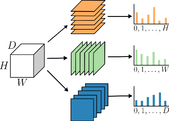Figure 1 for Recalibrating 3D ConvNets with Project & Excite