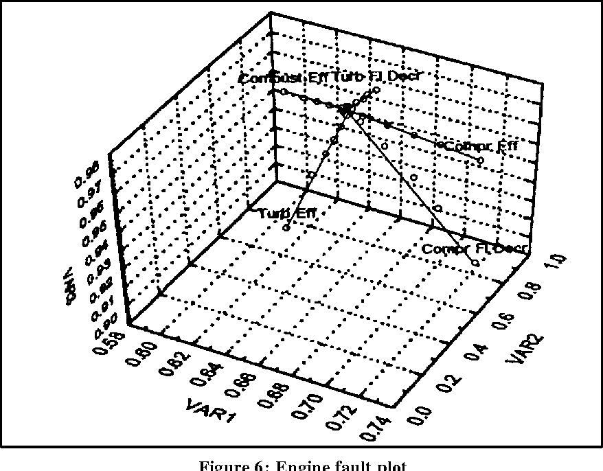 Figure 6 From Presented At The 17th Symposium On Industrial