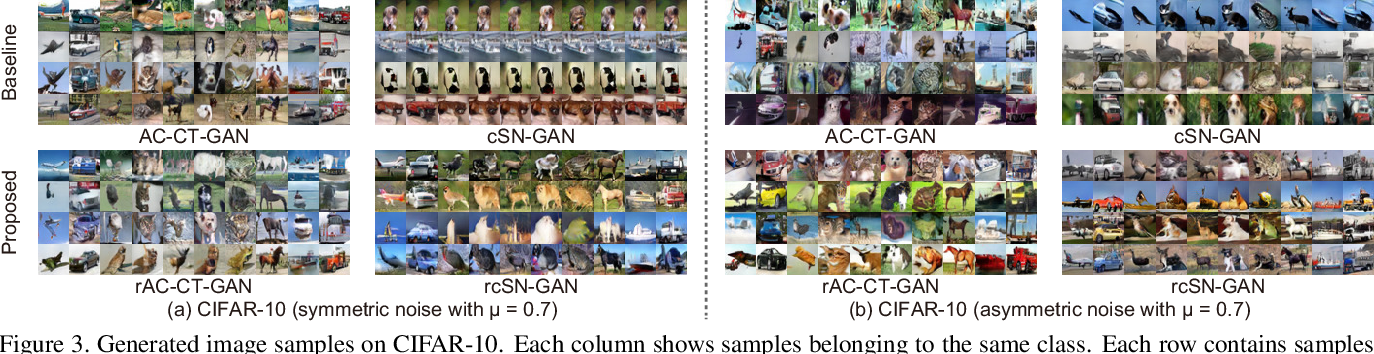 Figure 2 for Label-Noise Robust Generative Adversarial Networks