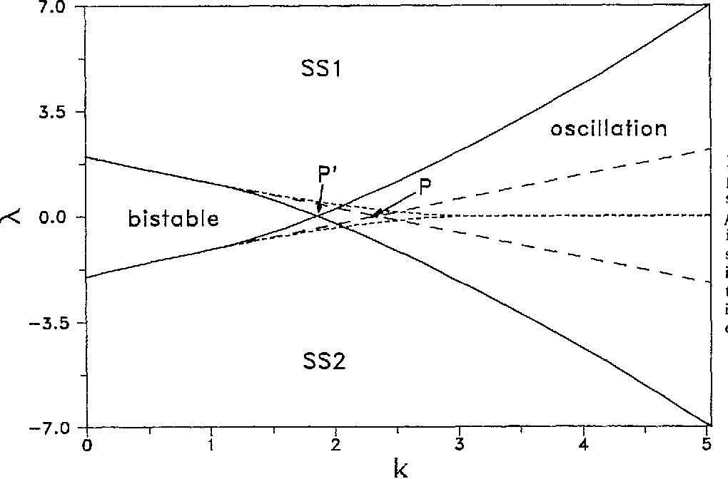 Analysis Phase Diagram Chemistry Diy Enthusiasts Wiring Diagrams
