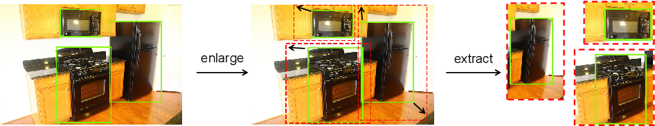 Figure 3 for Cheaper Pre-training Lunch: An Efficient Paradigm for Object Detection