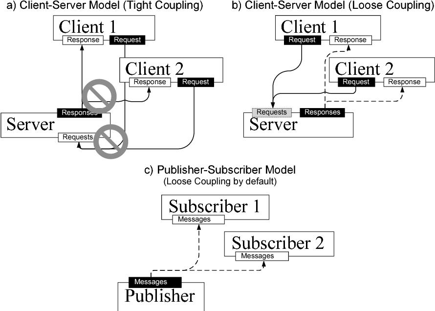 PDF] Formal system design for intelligent artifacts