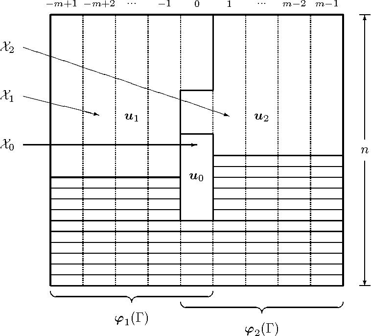 Figure 3 From Symbol Intersecting Codes Semantic Scholar
