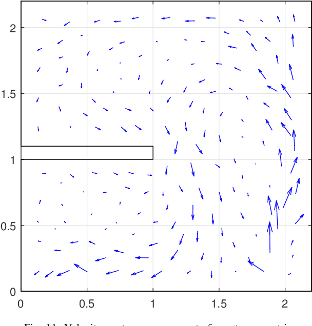 Figure 3 for Model-Based Learning of Turbulent Flows using Mobile Robots