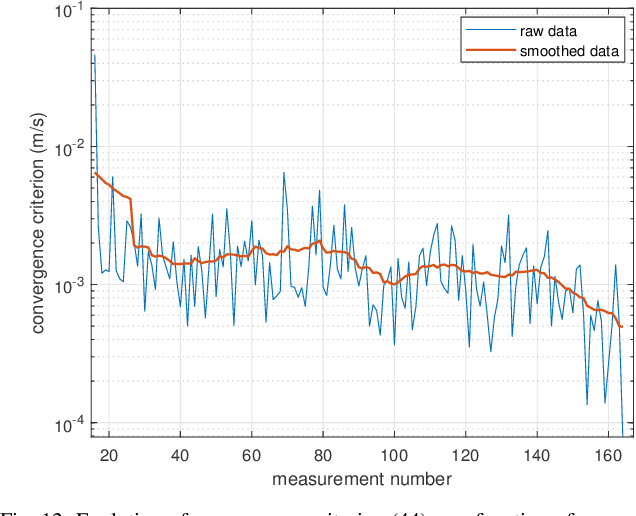 Figure 4 for Model-Based Learning of Turbulent Flows using Mobile Robots