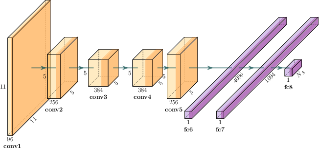Figure 4 for Robot Learning via Human Adversarial Games