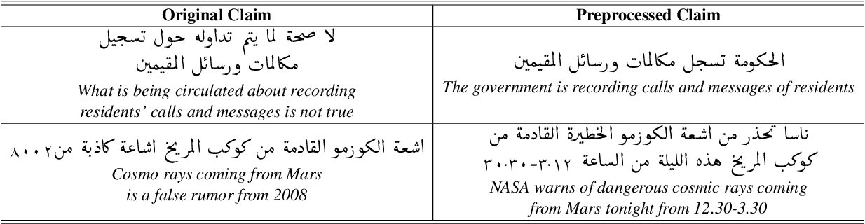Figure 1 for AraStance: A Multi-Country and Multi-Domain Dataset of Arabic Stance Detection for Fact Checking