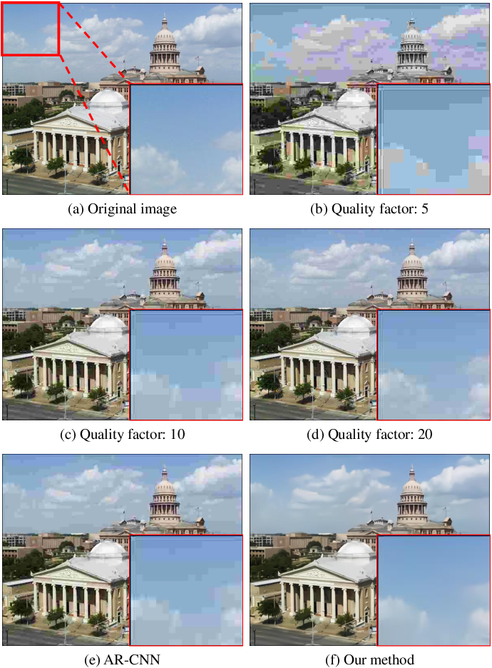 Figure 1 for Learning a Single Model with a Wide Range of Quality Factors for JPEG Image Artifacts Removal