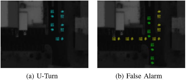 Figure 1 for Probabilistic Semantic Retrieval for Surveillance Videos with Activity Graphs