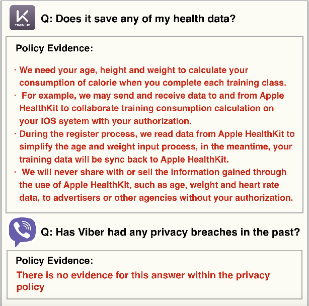 Figure 1 for Question Answering for Privacy Policies: Combining Computational and Legal Perspectives