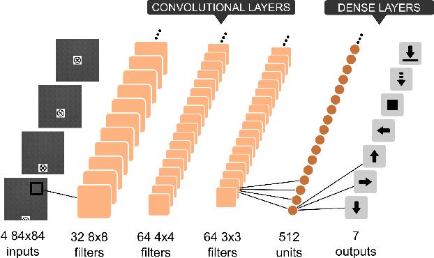 Figure 2 for Autonomous Quadrotor Landing using Deep Reinforcement Learning