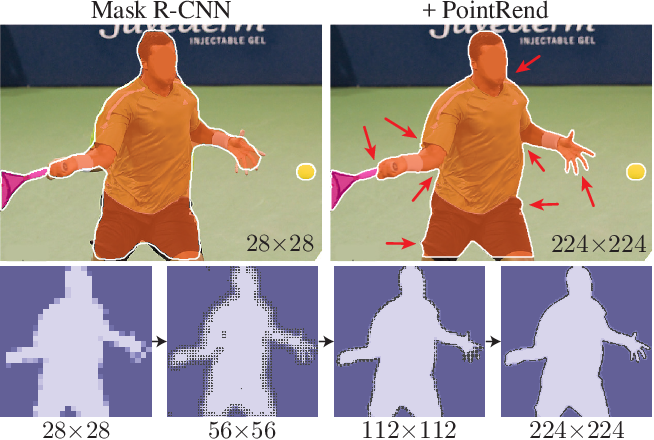 Figure 1 for PointRend: Image Segmentation as Rendering